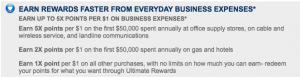 Category spend bonuses