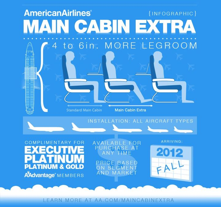 American Airlines New Main Cabin Extra Seats The Points Guy
