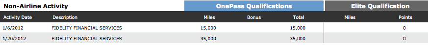 Update: My 100,000 United & Delta Mile Payday with Fidelity