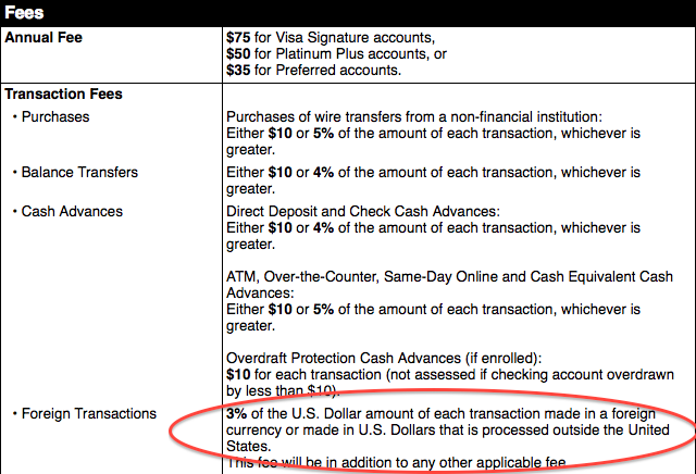 Bank Of America Credit Card Traveling Abroad