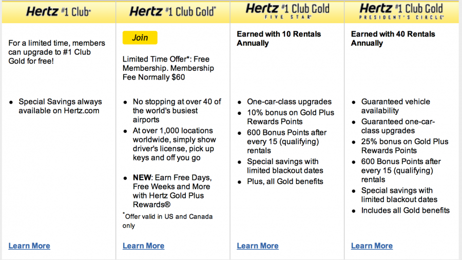 Free Hertz 1 Club Gold Status The Points Guy