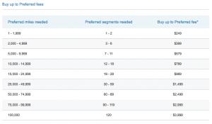 Buy Up Preferred
