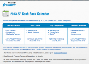 Reminder to activate your Chase Freedom first quarter spending bonuses.
