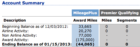 8 days later and my account was still negative 40,065 miles