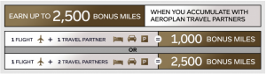 Earn bonus miles with Air Canada.