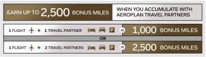 Earn bonus miles with Air Canada.