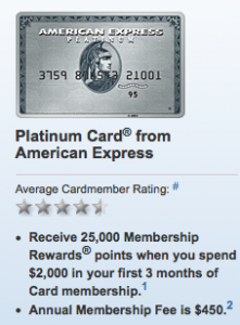 The current Platinum Card offer is 25K bonus points.