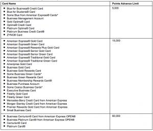 Amex Points Advance Limits