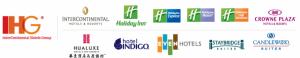 IHG Hotel Brands