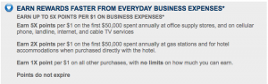One of the Ink cards' best features is their bonus spending categories.