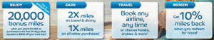 The Barclaycard Arrival offers 20,000 points and other benefits