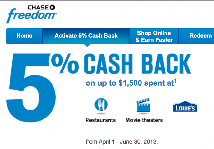 Chase Freedom offers 5 points per dollar in rotating quarterly categories