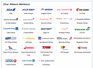 ANA Star Alliance Partners.