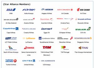 ANA Star Alliance Partners.
