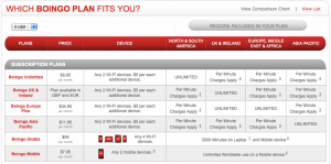 Boingo subscriptions range from $9.95-$59 per month.