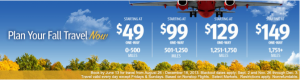Southwest Sale