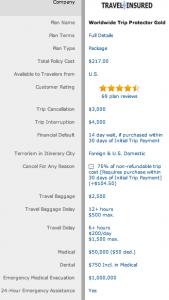 TravelInsured
