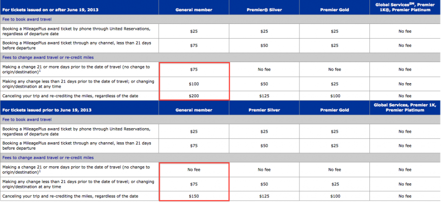 United Award Change Fees