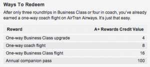 AirTran Companion Pass
