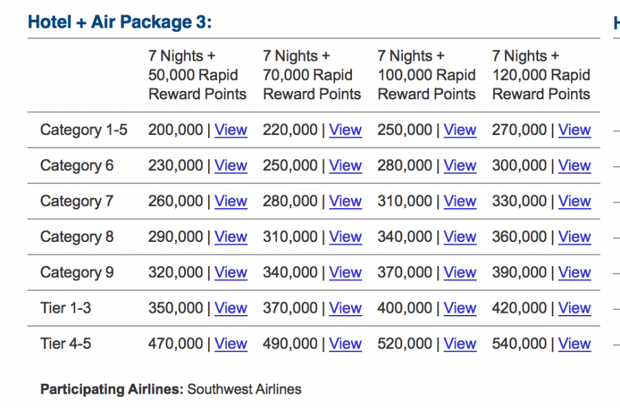 Marriott Has Lucrative Hotel Air Packages For Stays And Airline Miles