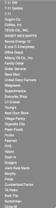 A list of Vanilla Reload retailers- some unknown or smaller regional ones may accept credit card. Never hurts to try!