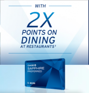 The Sapphire and Sapphire Preferred normally earn 2X on dining.