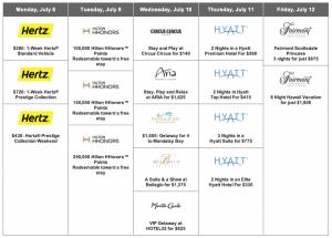 Amex Daily Getaways Week 5 Schedule.