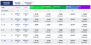 JFK-LAX is $162 and elite members can use 500 mile upgrades to upgrade instead of paying $2187 for business class.