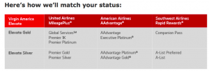 Although its challenge has ended, Virgin America might offer it again.