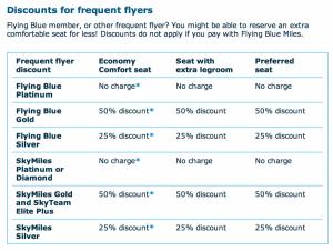 KLM Economy Comfort Discounts.