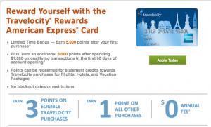 Travelocity card
