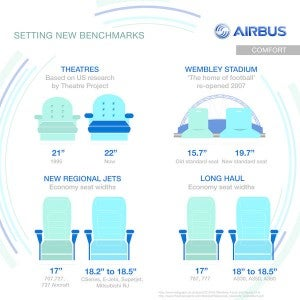 Clearly Airbus is singling out its rival.