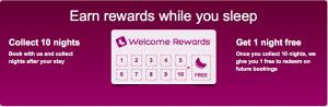 Hotels com earning