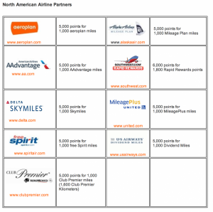 Choice Airline Transfer Charts