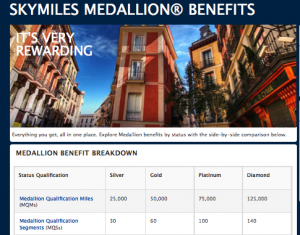 The Delta benefits for SkyMile Medallion.