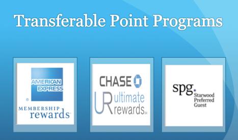 Transferable Points Program