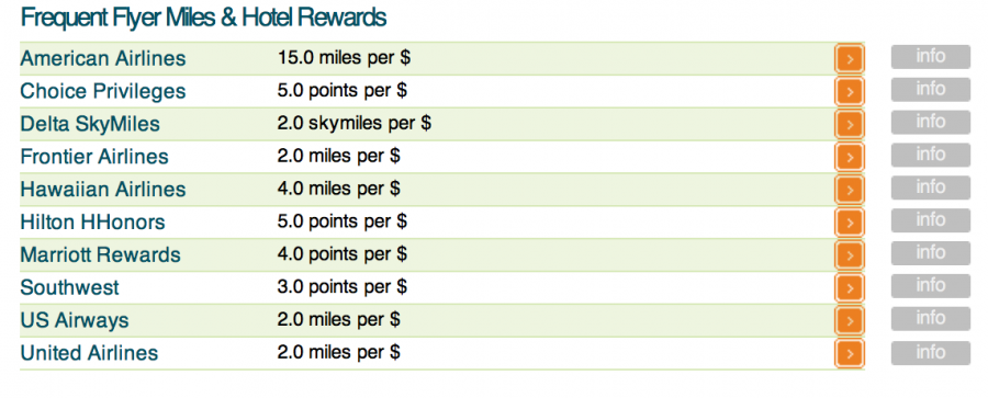 asb how to spend rewards dollars