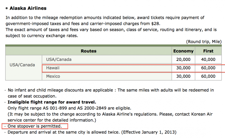 How Do I Get To Hawaii Using Chase Ultimate Rewards Points