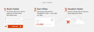 The Rocketmiles booking process.