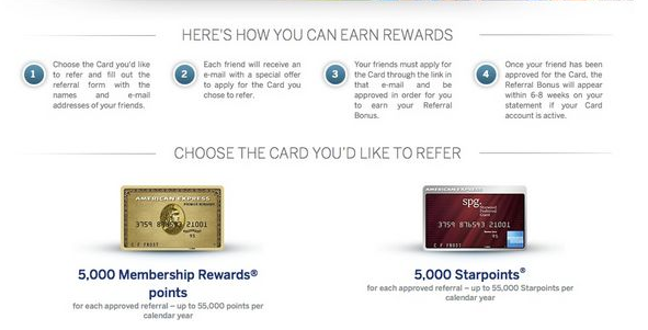 How to earn Amex Starwood referral