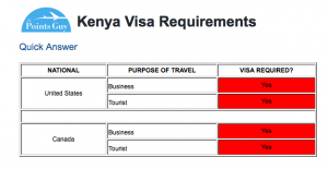 Getting a visa to Kenya just got a whole lot easier - and cheaper!