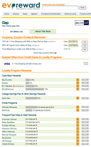 Before shopping, go to EVReward.com to find the best bonuses.