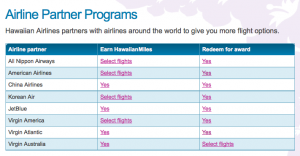 Hawaiian Airline partners