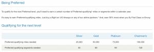 US Airways Preferred status qualification requirements.