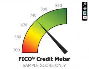 How to Get a Free FICO Credit Score From Certain Credit Cards ...