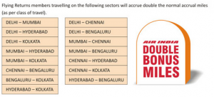 Air India offers double miles on specific routes.