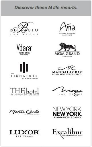 Paring M Life Resorts