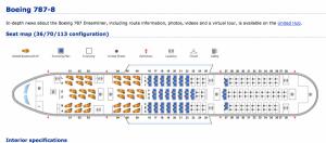 United 787 seat map