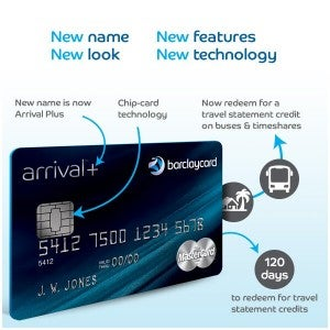 The Arrival Plus now comes with a Smart Chip.
