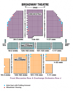 Typical seating chart for a Broadway theatre